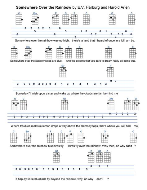52 best Ukulele Fingerpicking Patterns images on Pinterest