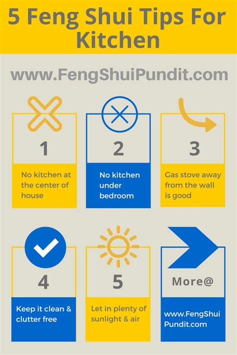 54 best images about Feng Shui on Pinterest | Feng shui ...