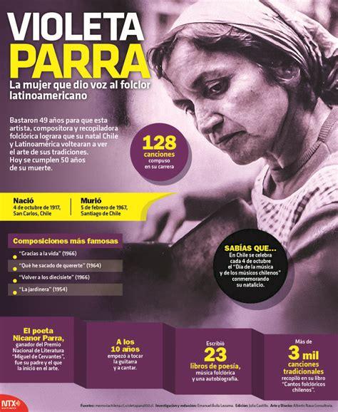 57 best images about Infografías de Personalidades y ...