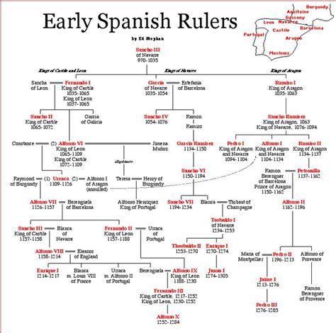 59 best images about History - Spanish on Pinterest