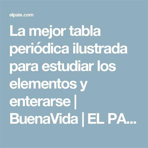 61 best la casa images on Pinterest | In spanish, Spanish ...