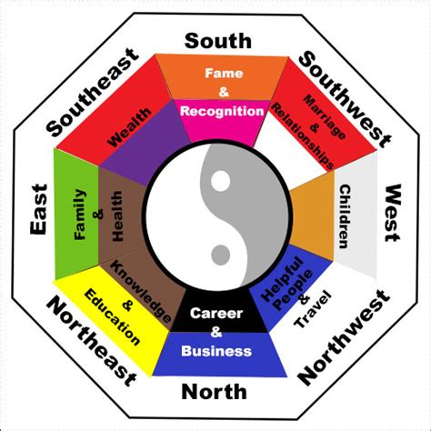 7 Feng Shui Color Suggestions to Bring Tranquility to Your ...