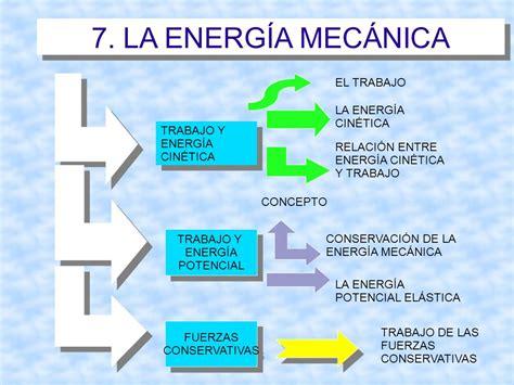 7. LA ENERGÍA MECÁNICA.   ppt video online descargar