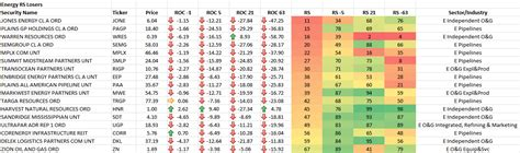 8-11-2015 Energy RS Losers - GTLackey's RPM