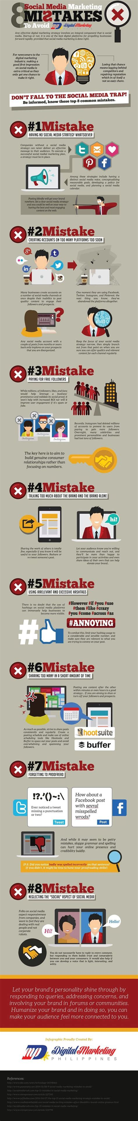 8 errores que deben evitarse en Social Media Marketing ...