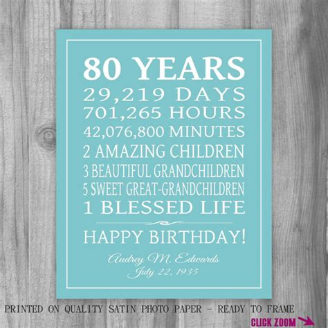 80th BIRTHDAY GIFT 80 Years Sign Personalized Gift Art Print