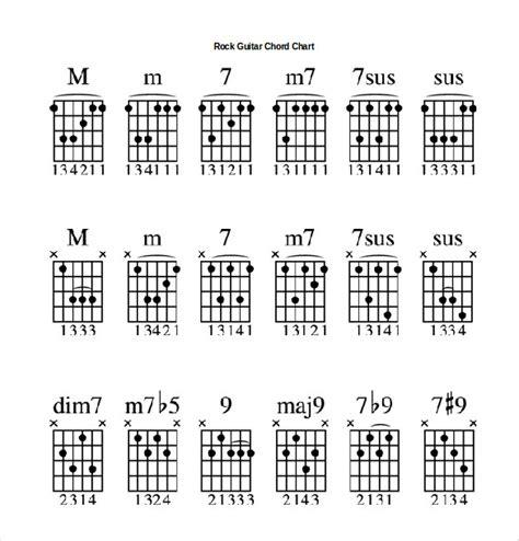 84+ Guitar Tabs Easy Rock Songs - Smoke On The Water ...