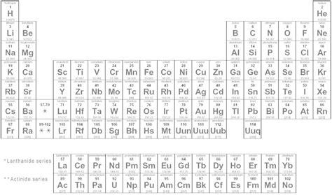 8th Grade Science Study Guide  2014 15 Dreyer ...