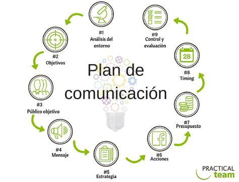 9 ASPECTOS CLAVE PARA ELABORAR EL PLAN DE COMUNICACIÓN DE ...