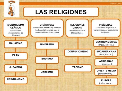 9 best images about Religiones monoteístas on Pinterest ...