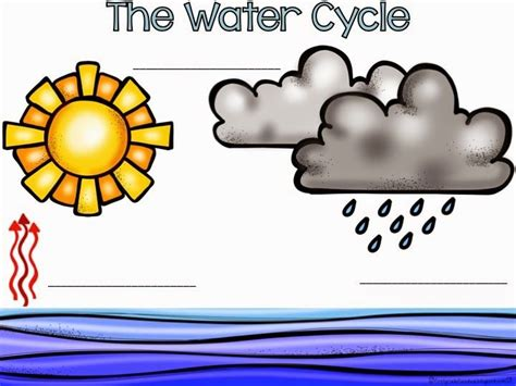 9 best Water Cycle images on Pinterest | Teaching science ...