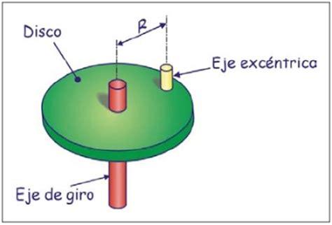 9.  EXCÉNTRICA   MECANISMOS