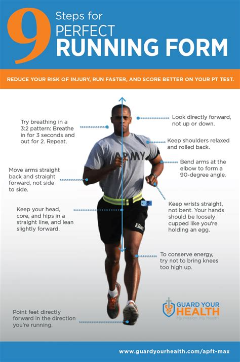 9 Steps for Perfect Running Form | Visual.ly
