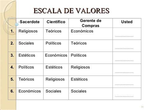 9. valores cultura