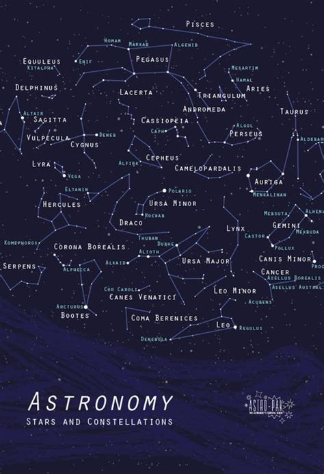 96 best images about Constellations of the Night Sky on ...