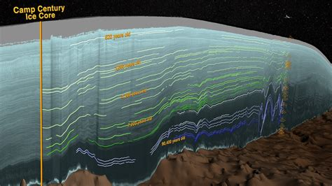A 3-D view of the Greenland Ice Sheet opens window on ice ...