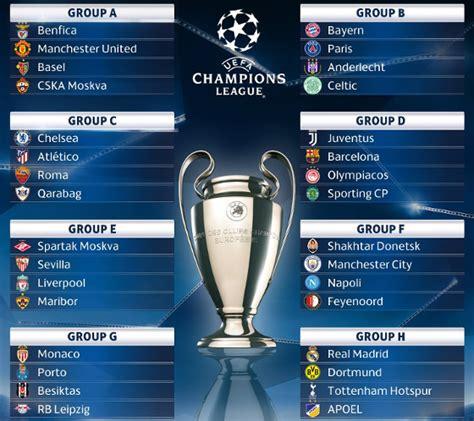 A fase de grupos da Liga dos Campeões da Uefa para a ...