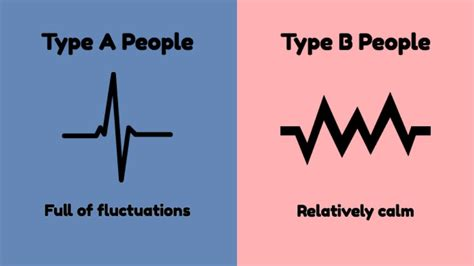 A or B: what s your personality type? | KiwiReport