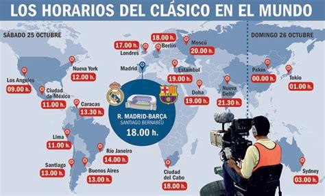 ¿A qué hora es el Clásico en cada país del mundo? | Real ...