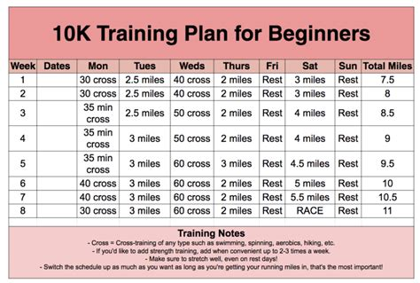 A Simple 10K Training Plan that's Perfect for Beginners ...