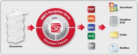 » ABBYY Permite Capturar Datos Desde Documentos Usando OCR