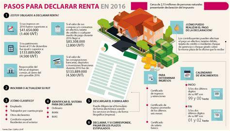 ABC de la declaración de renta para las personas naturales ...