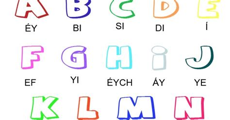 abecedario en ingles escrito y pronunciacion para imprimir ...
