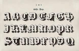 Abecedario letras góticas mayúsculas y minúsculas   Imagui