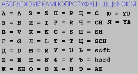 abecedario ruso  Русский алфавит    Taringa!