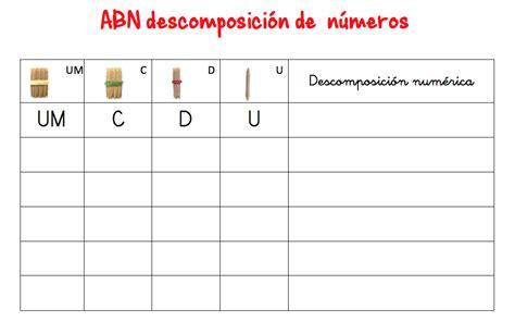 ABN conjunto de plantillas para descomposición de números ...