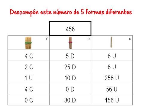 ABN Mas de 100 fichas de descomposición numérica hasta las ...