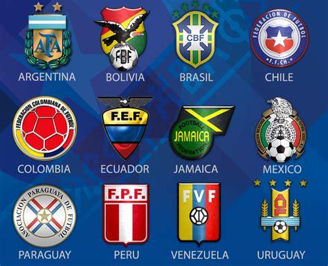 abolanarede: Copa América Chile 2015
