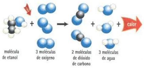 About - la química organica