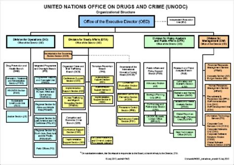 About UNODC