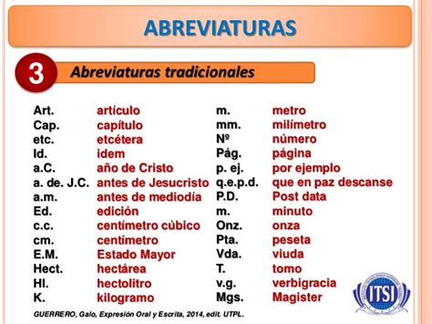 Abreviaturas, acrónimos, siglas y símbolos