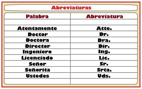 Abreviaturas ~ | Significado | Ejemplos | Palabras Abreviadas
