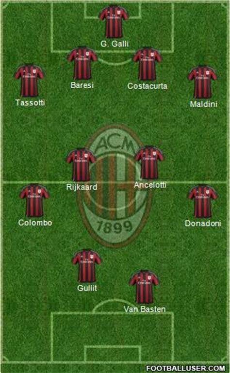 AC Milan | 1988-1990 | 1993-1994 | Dream Team Era | 3 ...
