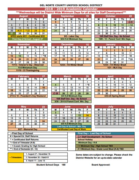 Academic Calendars - Del Norte County Unified School District