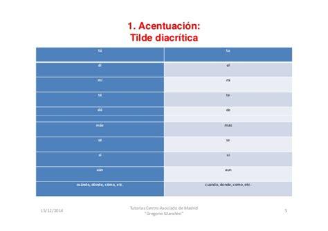 Acentuación y puntuación en lengua española. #COELEIyCOEEI