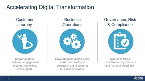 Achieving Operational Efficiency and Effectiveness with ...