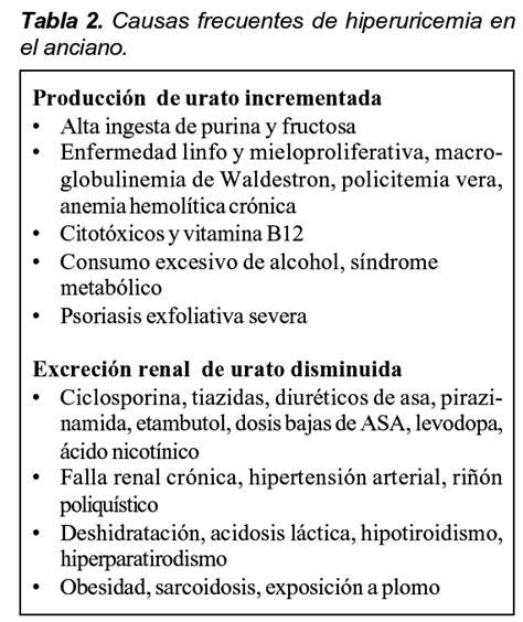 Acido urico alto y dolor de rodillas   causas del aumento ...