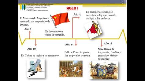 Acontecimientos relevantes desde la prehistoria   siglo IV ...