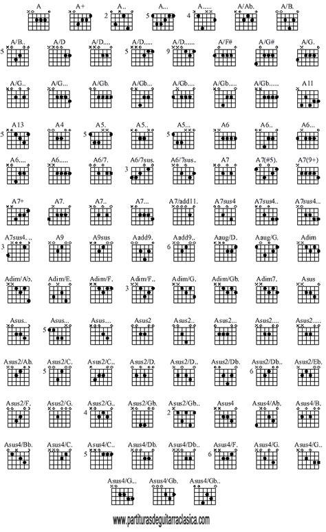 acordes de guitarra   Imágenes