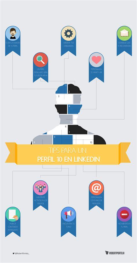 Actividad: Curso de SEM y Marketing PPC (Publicidad en ...