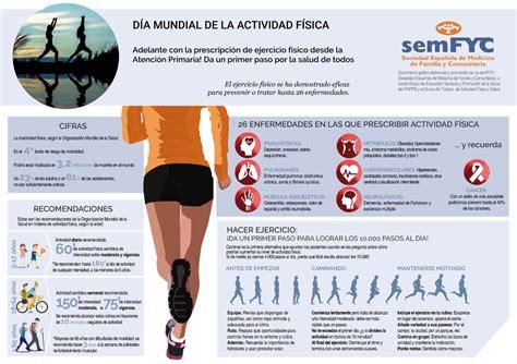 Actividad Física y Deporte – Salud en Tu Vida
