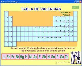 Actividades de Física y Química para ESO y Bachillerato ...