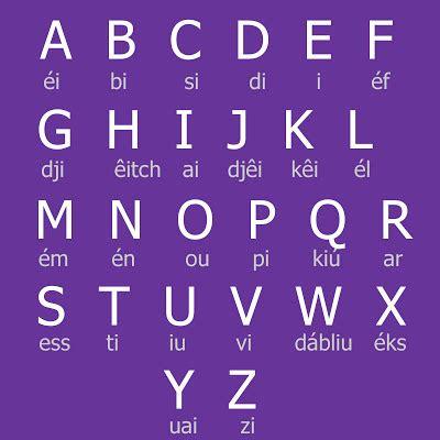 Actividades para aprender el abecedario en inglés - El ...