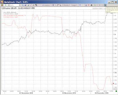 Actualidad económica y comentarios de mercado: Tras la QE2 ...
