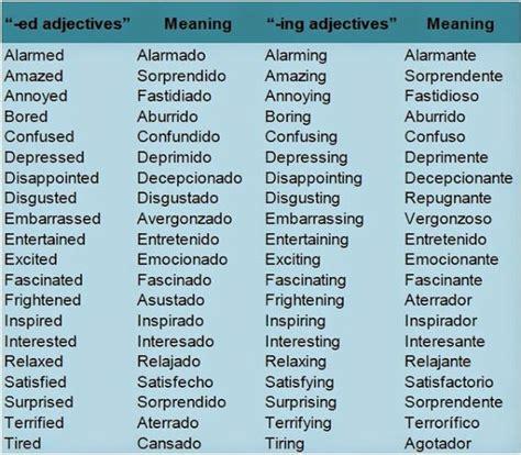 Adjetivos en inglés con las terminaciones -ed , -ing Los ...