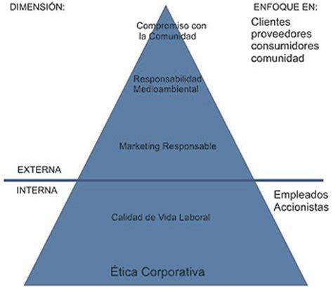 Administracion de Empresas II: La Empresa y su Medio Ambiente